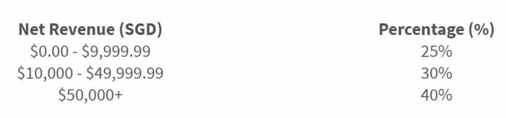 kiếm tiền, kiếm tiền online, cách kiếm tiền online, kiếm tiền online 2018, cách kiếm tiền online 2018, cách kiếm tiền online hiệu quả, kiếm tiền online với affiliate,  , kiếm tiền online affiliate, kiếm tiền với affiliate, kiếm tiền online với tiếp thị liên kết, kiếm tiền online với cá cược, kiếm tiền online với cá cược bóng đá, kiếm tiền online với đại lý nhà cái, kiếm tiền online với đại lý cá cược, kiếm tiền online với đại lý cá độ, kiếm tiền online với w88, kiếm tiền online với M88, kiếm tiền online với 188bet, kiếm tiền online với FB88, kiếm tiền online với đại lý W88, tiền , affiliate, affiliate marketing, affiliate W88, affiliate M88, affiliate 188bet, affiliate FB88, affiliate nhà cái , affiliate cá cược, affiliate sòng bài , affiliate cá độ , affiliate cá cược bóng đá, affiliate cá cược bóng đá online, affiliate nhà cái W88, nhà cái , nhà cái cá cược , nhà cái cá cược bóng đá, nhà cái cá cược bóng đá online, sòng bài , sòng bài online, sòng bài trực tuyến, đại lý , đại lý w88, đại lý m88 , đại lý 188bet, đại lý FB88, đại lý cá độ, đại lý cá độ bóng đá, đại lý cá độ bóng đá online, đại lý cá độ bóng đá trên mạng, đại lý cá cược , đại lý cá cược bóng đá, đại lý cá cược bóng đá online, đại lý cá cược bóng đá trên mạng, đại lý sòng bài , đại lý sòng bài trực tuyến, đại lý sòng bài online, w88, m88, fb88, 188bet, tiếp thị liên kết, tiếp thị liên kết w88, tiếp thị liên kết m88, tiếp thị liên kết cá cược , tiếp thị liên kết cá độ, tiếp thị liên kết cá cược bóng đá , tiếp thị liên kết thể thao, affiliate thể thao , đại lý thể thao , thị trường ngách, tiếp thị liên kết cá cược bóng đá online, tiếp thị liên kết nhà cái, tiếp thị liên kết nhà cái w88, tiếp thị liên kết nhà cái m88, tiếp thị liên kết nhà cái FB88, tiếp thị liên kết nhà cái 188bet, tiếp thị liên kết nhà cái cá cược, tiếp thị liên kết nhà cái cá độ , tiếp thị liên kết nhà cái cá cược bóng đá online, tiếp thị liên kết nhà cái độ bóng đá online, kiếm tiền trên mạng bằng điện thoại, kiếm tiền online hiệu qu