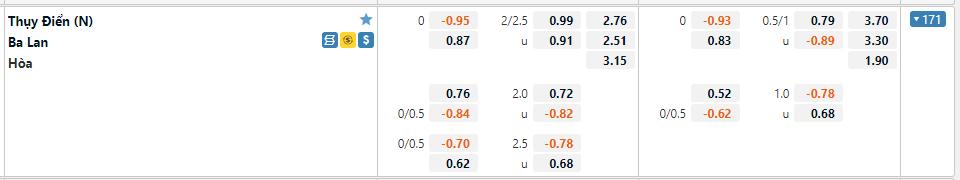 Soi keo tai xiu Ukraine vs Ao 23h00 ngay 236
